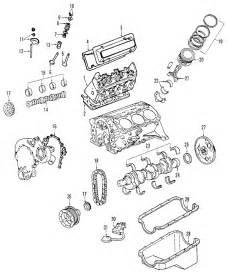 1999 Buick Century Engine Diagram Buick Engine Diagram Buick Free Engine Image For User