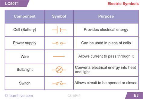 grade 6 circuit diagrams wiring diagram with description