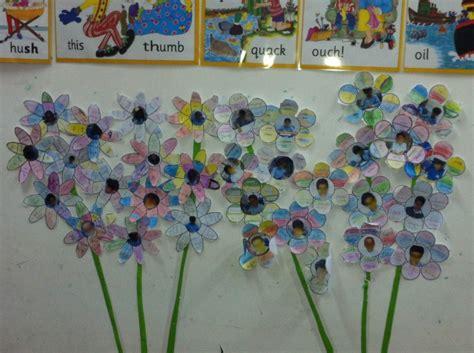 Synonyms For Garden synonym and antonym garden display teaching ideas