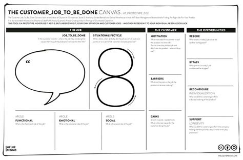 design thinking jobs new zealand 56 best business model canvas images on pinterest
