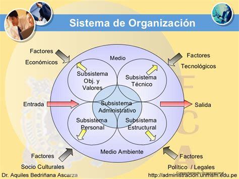lineamientos tecnicos para la organizacion del sistema de teoria de sistemas en las organizaciones