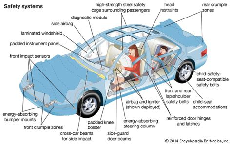 name some devices in which electric motors are used seat belt automobile safety systems encyclopedia