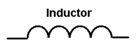 schematic symbol for inductor inductors