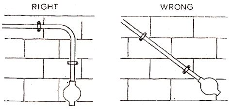 electrical wiring conduit layout electrical topics layout of conduit wiring