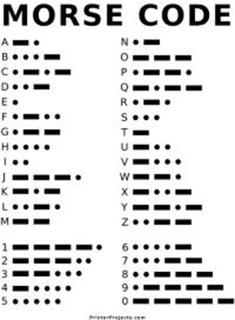 Printable Morse Code Letter and Number Chart | Morse code