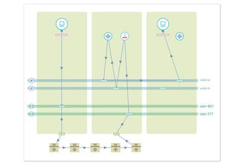 Insight Background Check Inspect Your Network With Vrealize Network Insight Vrni