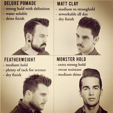 Dave Levin Pomade Matte Strong Hold best pomade products for newhairstylesformen2014
