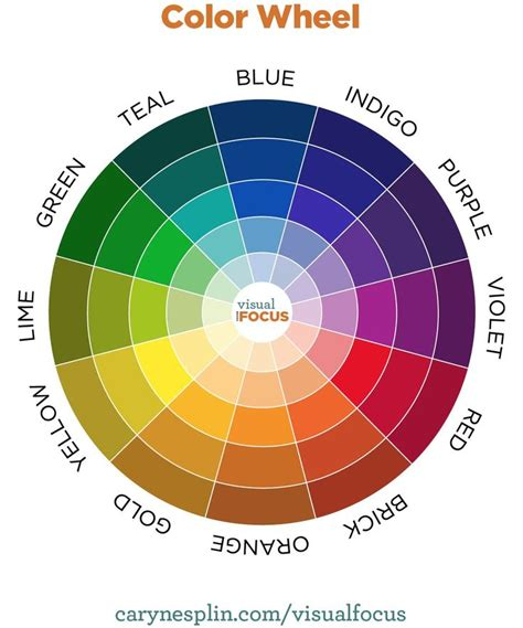 printable color wheel the 25 best color wheel ideas on