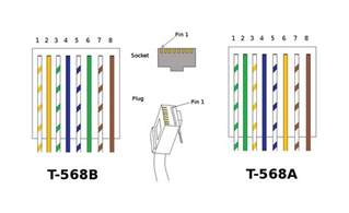 rj45 pinout wiring diagrams for cat5e or cat6 cable inside cat 6 diagram rj45 techunick biz