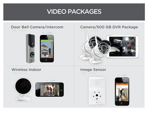 total smart home system home automation home security