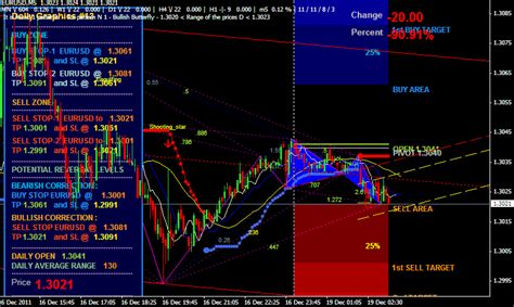 ps pattern trading system 1 what s the best forex trading system forex online trading