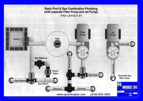 pool equipment diagram swimming pool plumbing diagram swimming free engine