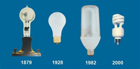 lights history energy hotwire how to save lighting