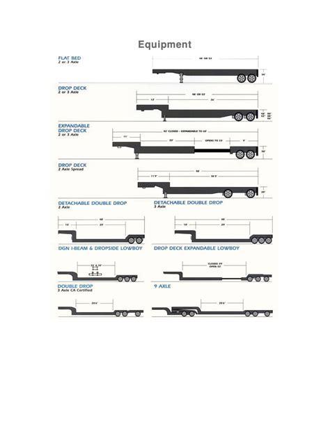 semi truck trailer diagram motorcycle trailer diagram