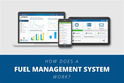 pligg content management system finance on a car girls room idea how does a fuel management system work gofleet fuel