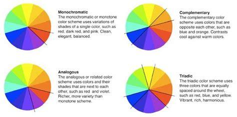 types of color schemes types of color schemes 9 lesson ideas color