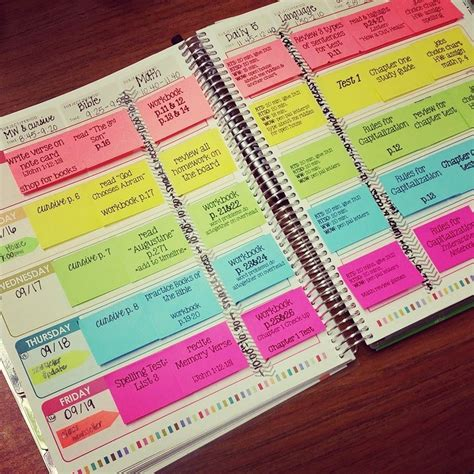 All Day Planner Post It erin condren planner lesson planning with post its