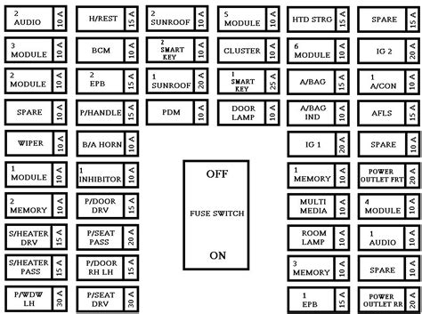 kia picanto 2005 fuse box diagram wiring diagram schemes