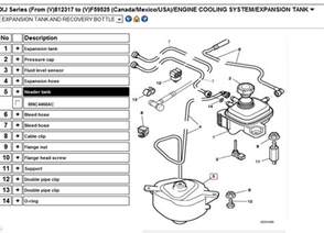 X Type Fuel System The Coolant System Jaguar Forums Jaguar Enthusiasts