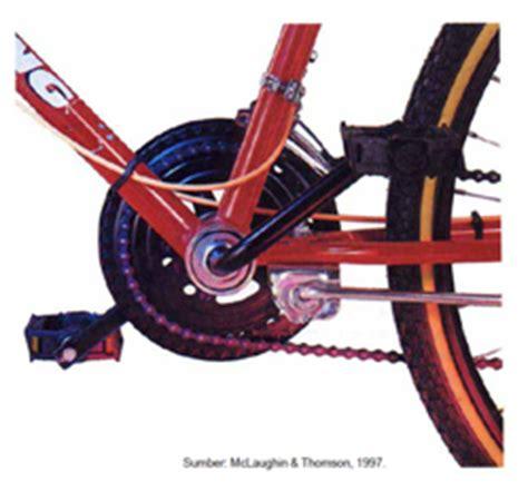 membuat jemuran katrol kereta sains pesawat sederhana katrol dan roda berporos