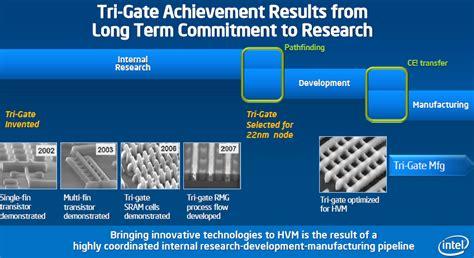 tri gate transistor ppt intel mass produced trigate transistor technology nextbigfuture