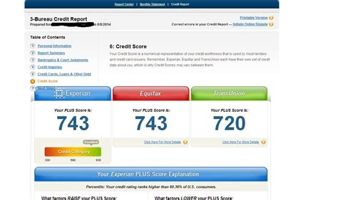 where can i check my credit score for free meet my scores seterms