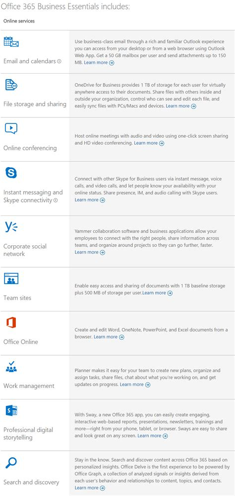 Office 365 Business Email Office 365 Business Essentials Email And Office