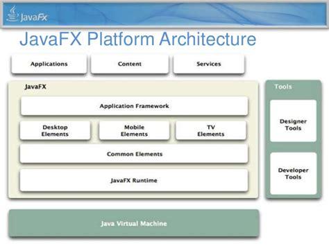 javafx layout performance javafx framework galleryimage co