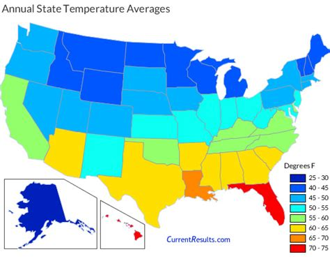 america map temperature average annual temperatures by usa state current results