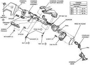 1982 ford steering column diagram 1982 ford free wiring
