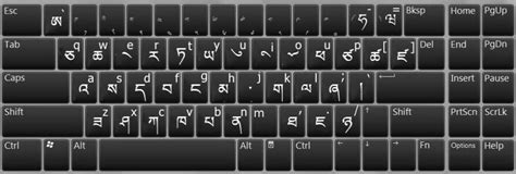 view keyboard layout ms word layout of tibetan keyboard on windows 7 廣府話小研究cantonese