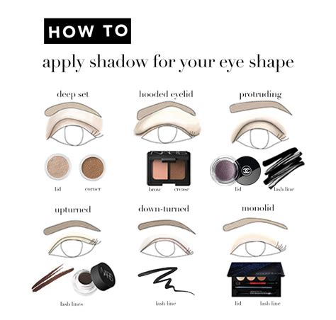 Eyeshadow How To Apply how to apply eye shadow for eye shapes models picture