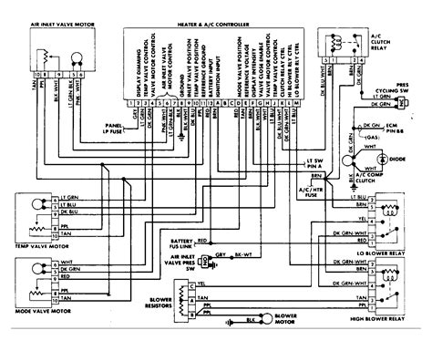 1988 chevy silverado 1500 wiring diagram wiring diagrams image free gmaili net 1988 chevy silverado wiring diagram wiring diagram