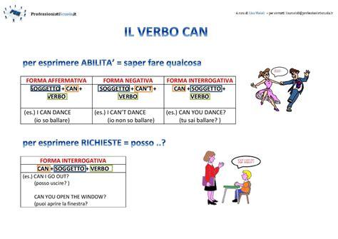 didattica web lettere inglese il verbo can professionisti scuola