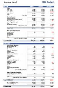 Sample Business Budget Template Irish 21st Century Students Enter Budget Figures