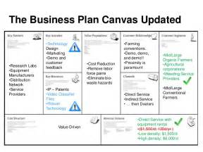 business plan canvas template the business plan canvas updated