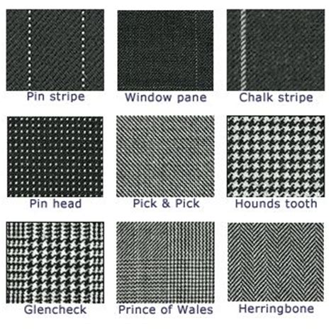 popular pattern types fabrics types of and fabric swatches on pinterest
