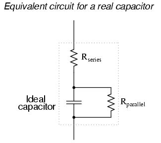 inductor capacitor parallel impedance capacitive reactance