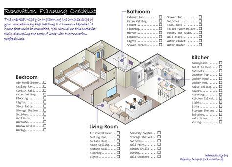 Best Master Bathroom Designs renovation planning checklist