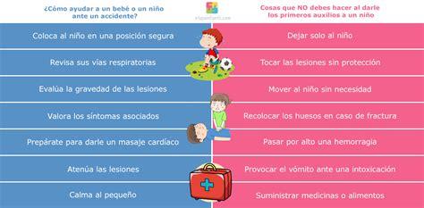 el botiquin de las gu 237 a b 225 sica de primeros auxilios a beb 233 s y ni 241 os 191 qu 233 debes hacer y qu 233 evitar etapa infantil
