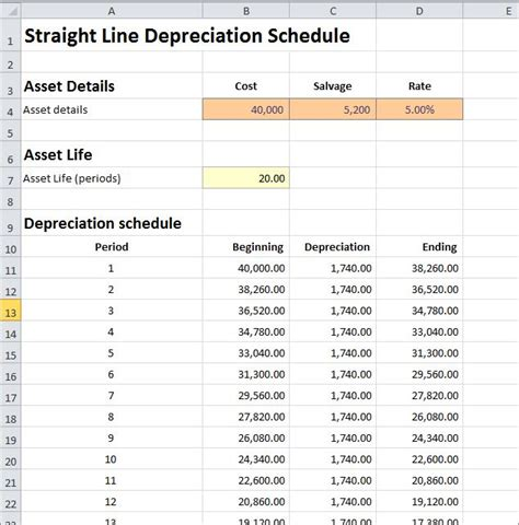 Straight Line Depreciation Schedule Calculator Double Entry Bookkeeping Line Depreciation Schedule Excel Template