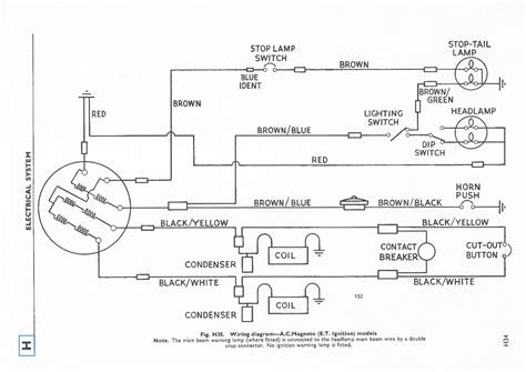 amana ptac wiring diagram amana hvac wiring diagrams