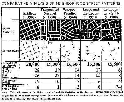 grid pattern human geography typical urban street patterns city patterns pinterest