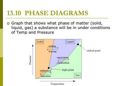solid liquid phase diagram intermolecular forces liquids and solids ppt