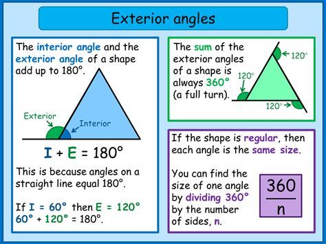 Polygons Exterior And Interior Angles by Exterior Angles Of A Polygon Mnm For Students