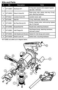 120 hobart welder wiring diagram 120 get free image about wiring diagram