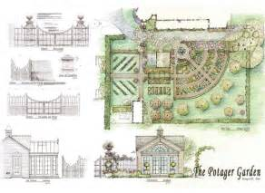 Design A Garden Layout Potager Garden Layout Plans