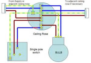 wiringlight switch diagramreviews photos schematic diagram wiring