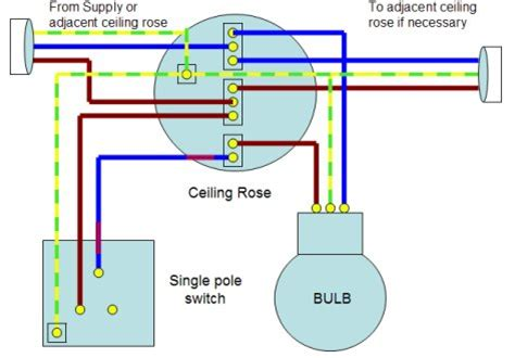 how to wire a house light wiringlight switch diagramreviews photos schematic diagram wiring