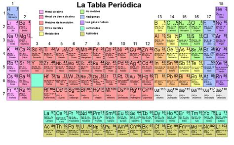 printable periodic table with all information print out of the periodic table of elements search